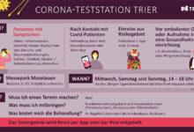 Photo of Corona Teststation Trier: 47 Patientinnen und Patienten behandelt